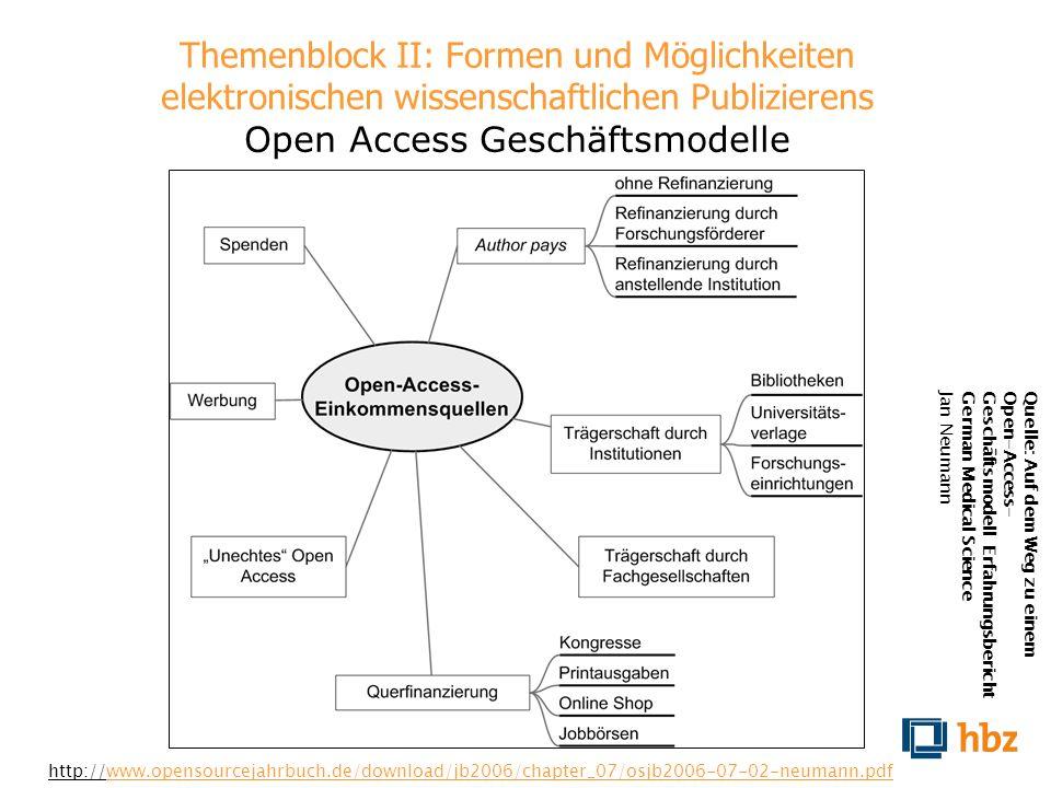 Themenblock II: Formen und Möglichkeiten elektronischen wissenschaftlichen Publizierens Open Access Geschäftsmodelle Quelle: Auf dem Weg zu einemOpen-