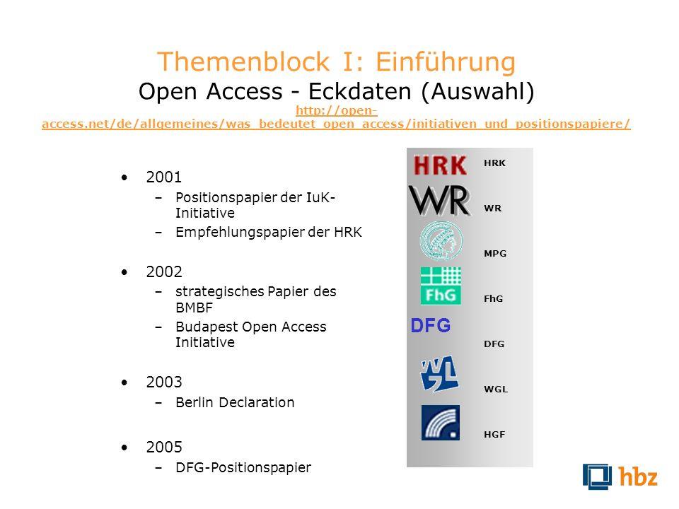 Themenblock I: Einführung Open Access - Eckdaten (Auswahl) http://open- access.net/de/allgemeines/was_bedeutet_open_access/initiativen_und_positionspa