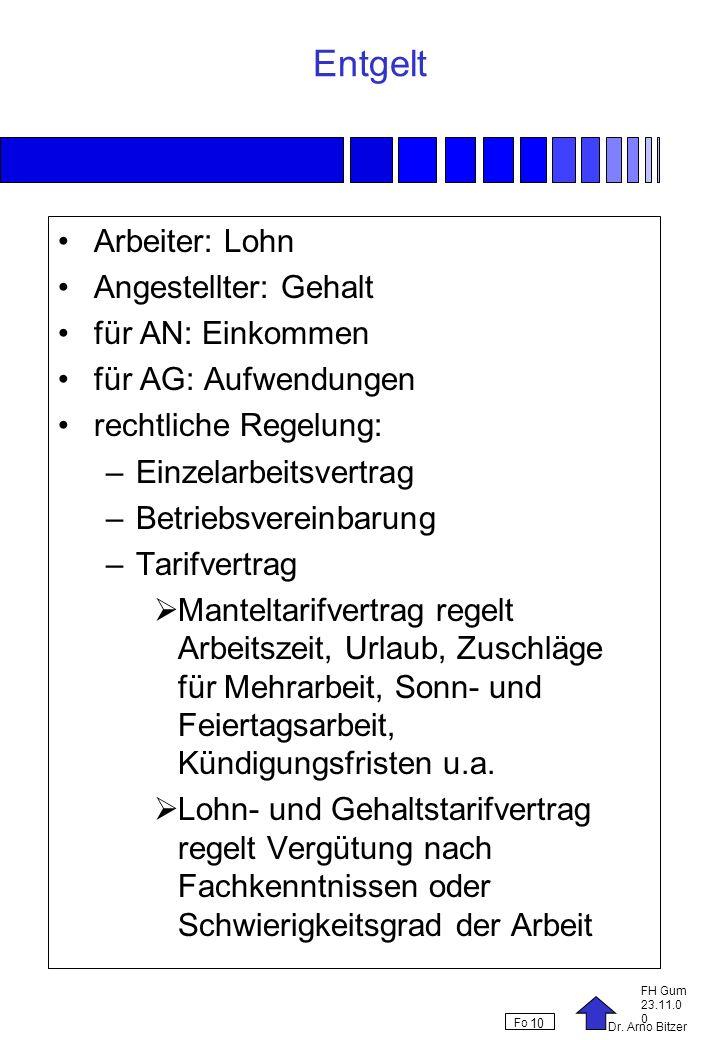 Dr. Arno Bitzer FH Gum 23.11.0 0 Fo 10 Entgelt Arbeiter: Lohn Angestellter: Gehalt für AN: Einkommen für AG: Aufwendungen rechtliche Regelung: –Einzel