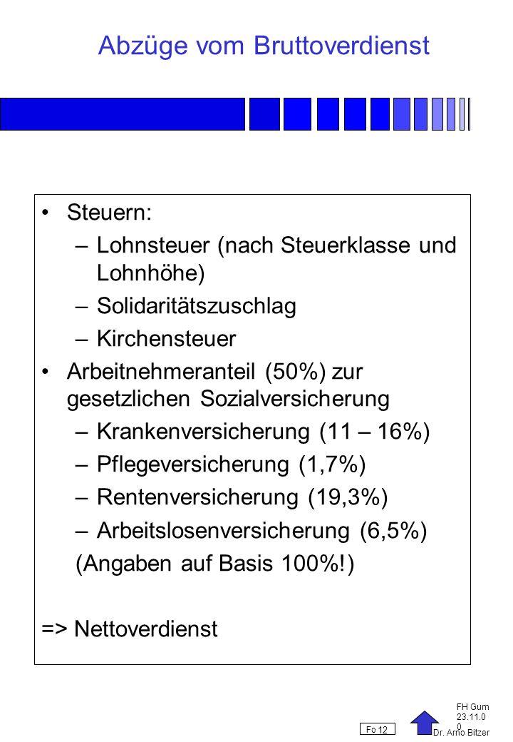 Dr. Arno Bitzer FH Gum 23.11.0 0 Fo 12 Abzüge vom Bruttoverdienst Steuern: –Lohnsteuer (nach Steuerklasse und Lohnhöhe) –Solidaritätszuschlag –Kirchen