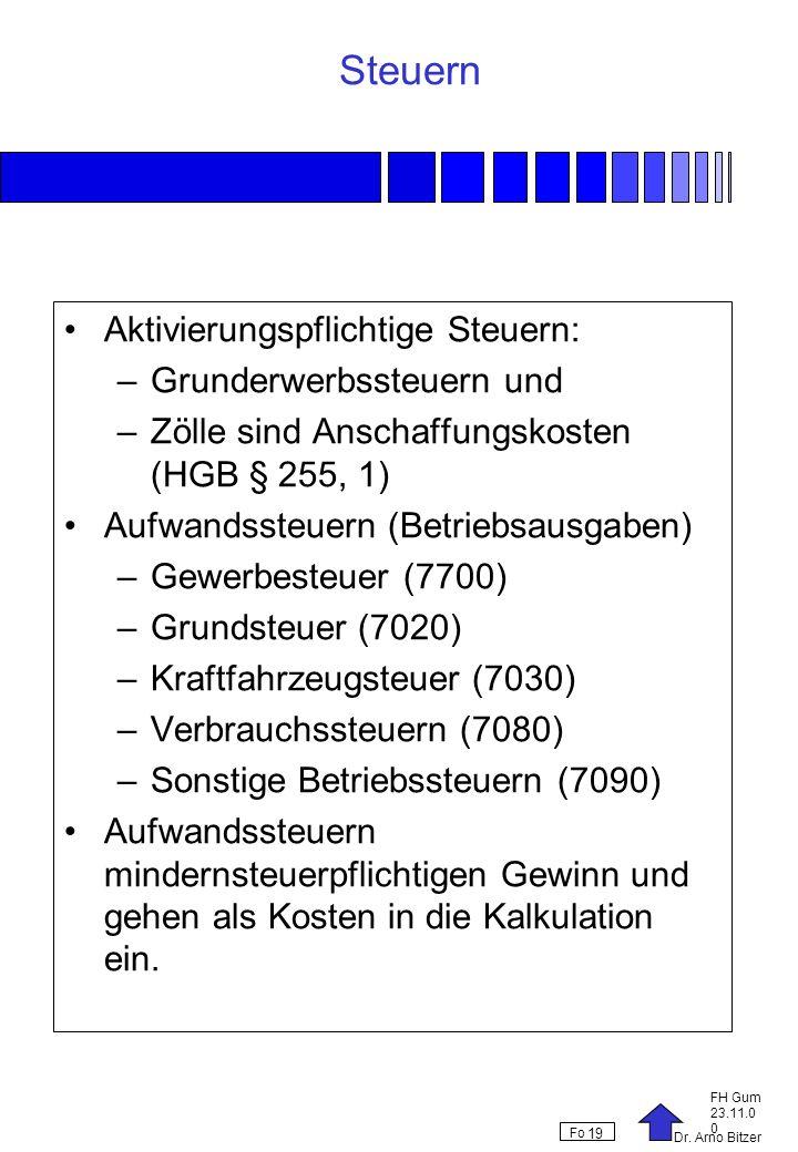 Dr. Arno Bitzer FH Gum 23.11.0 0 Fo 19 Steuern Aktivierungspflichtige Steuern: –Grunderwerbssteuern und –Zölle sind Anschaffungskosten (HGB § 255, 1)