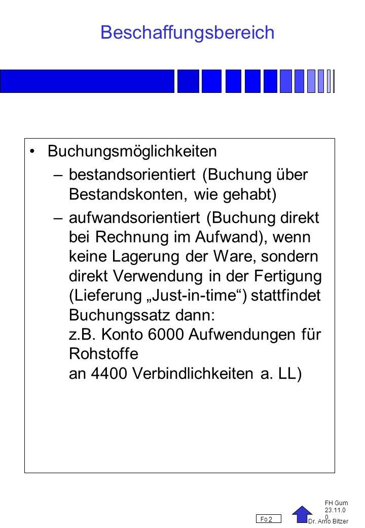 Dr. Arno Bitzer FH Gum 23.11.0 0 Fo 2 Beschaffungsbereich Buchungsmöglichkeiten –bestandsorientiert (Buchung über Bestandskonten, wie gehabt) –aufwand