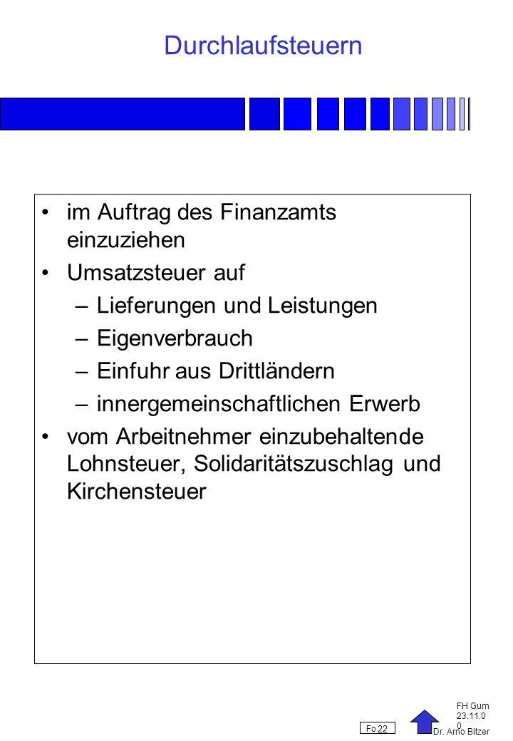 Dr. Arno Bitzer FH Gum 23.11.0 0 Fo 22 Durchlaufsteuern im Auftrag des Finanzamts einzuziehen Umsatzsteuer auf –Lieferungen und Leistungen –Eigenverbr