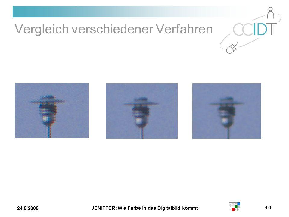 JENIFFER: Wie Farbe in das Digitalbild kommt 10 24.5.2005 Vergleich verschiedener Verfahren