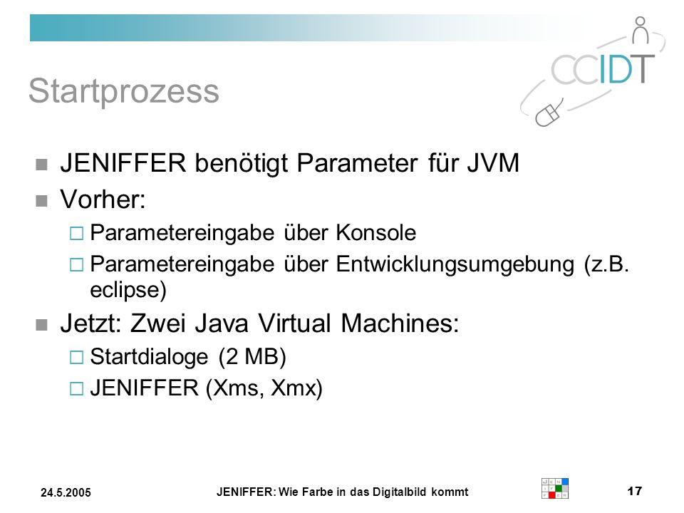 JENIFFER: Wie Farbe in das Digitalbild kommt 17 24.5.2005 Startprozess JENIFFER benötigt Parameter für JVM Vorher: Parametereingabe über Konsole Param