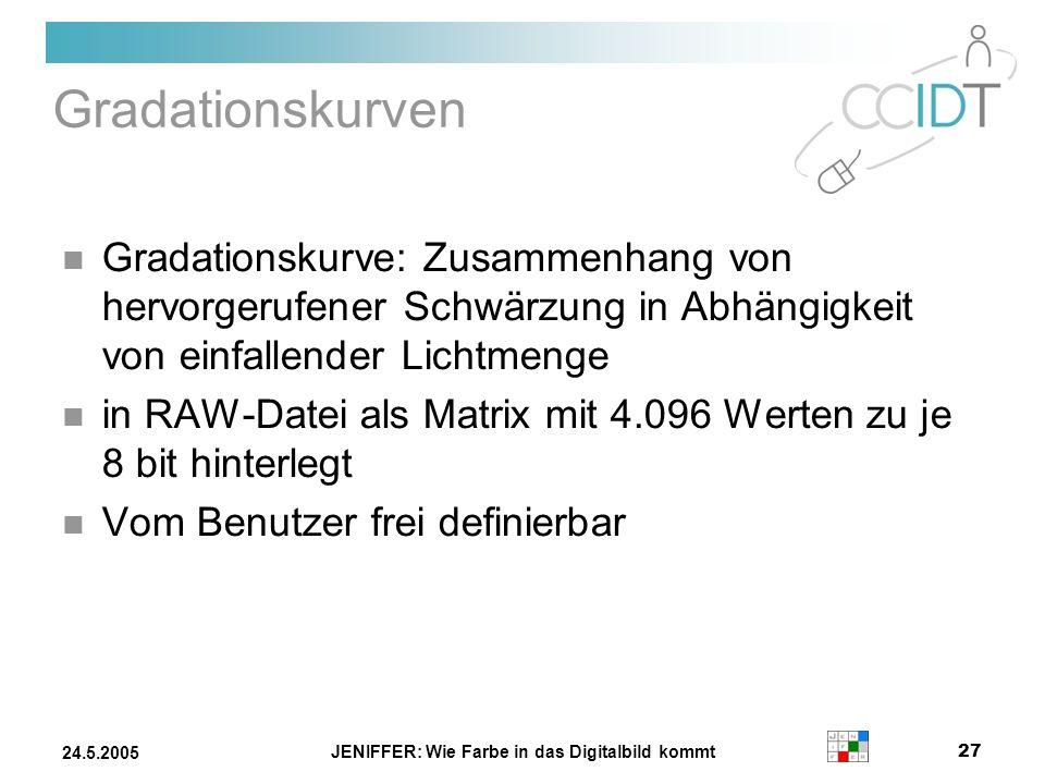JENIFFER: Wie Farbe in das Digitalbild kommt 27 24.5.2005 Gradationskurven Gradationskurve: Zusammenhang von hervorgerufener Schwärzung in Abhängigkei