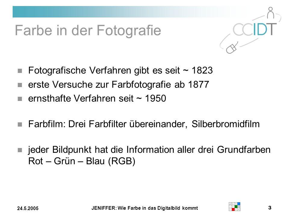 JENIFFER: Wie Farbe in das Digitalbild kommt 3 24.5.2005 Farbe in der Fotografie Fotografische Verfahren gibt es seit ~ 1823 erste Versuche zur Farbfo