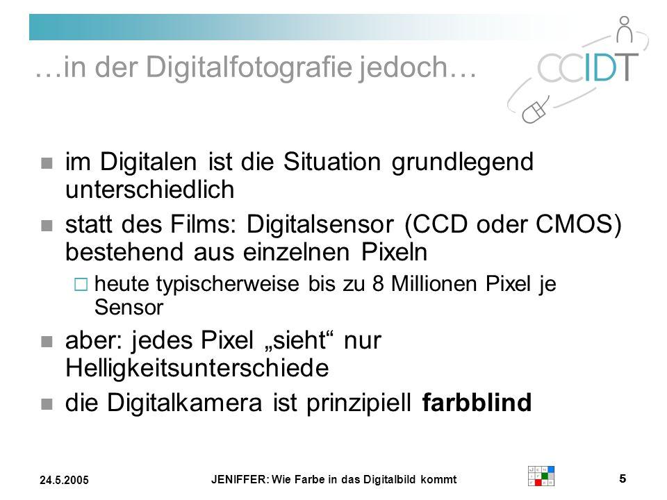 JENIFFER: Wie Farbe in das Digitalbild kommt 24.5.2005 Ziele Vereinfachung des Startprozesses Mehrsprachigkeit Gedächtnisfunktionen undo Überarbeitung von Algorithmen Erweiterung der BV-Funktionen