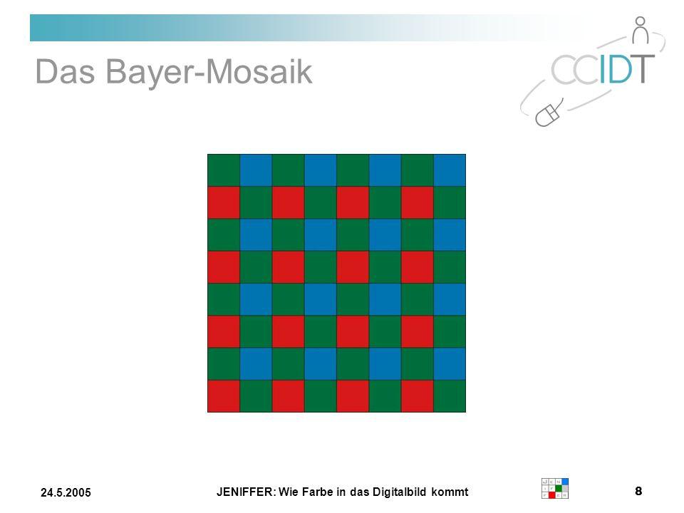JENIFFER: Wie Farbe in das Digitalbild kommt 9 24.5.2005 Demosaicing Auflösung des Bayer-Mosaiks: mathematische Interpolation es gibt zahlreiche unterschiedliche Verfahren sehr schnelle – aber ungenaue Verfahren wie Nächster Nachbar sehr hochwertige, aber rechenintensive Verfahren wie das beliebte Bikubisch am besten: Adaptive Verfahren