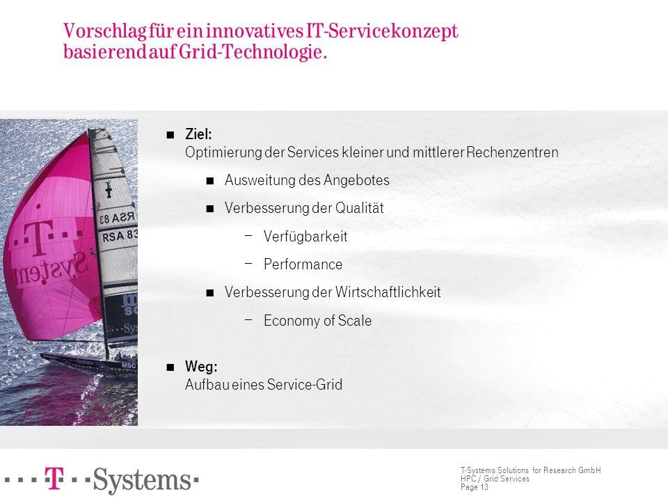 Page 13 T-Systems Solutions for Research GmbH HPC / Grid Services Vorschlag für ein innovatives IT-Servicekonzept basierend auf Grid-Technologie. Ziel