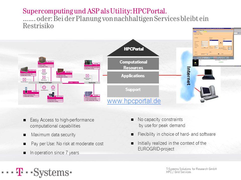 T-Systems Solutions for Research GmbH HPC / Grid Services Supercomputing und ASP als Utility: HPCPortal. ……. oder: Bei der Planung von nachhaltigen Se