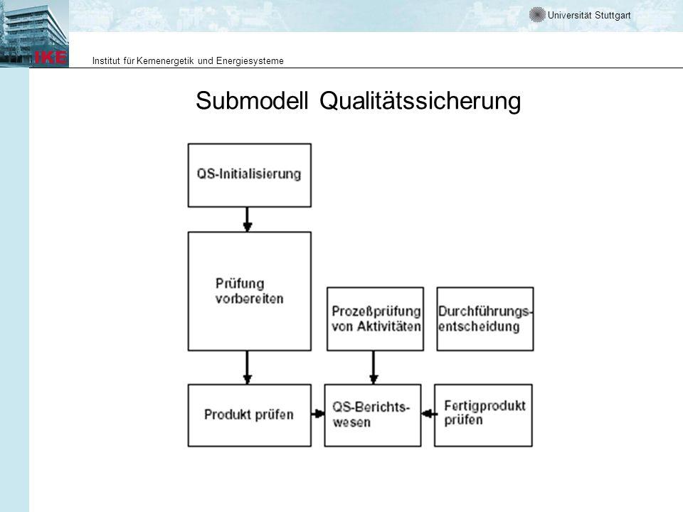 Universität Stuttgart Institut für Kernenergetik und Energiesysteme Submodell Qualitätssicherung