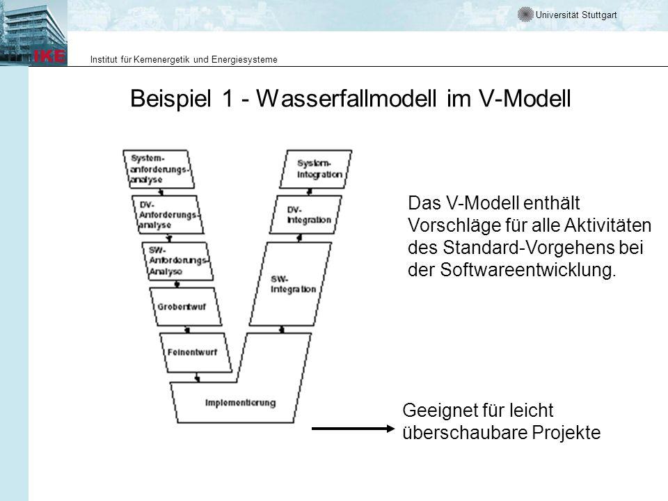 Universität Stuttgart Institut für Kernenergetik und Energiesysteme Beispiel 1 - Wasserfallmodell im V-Modell Das V-Modell enthält Vorschläge für alle