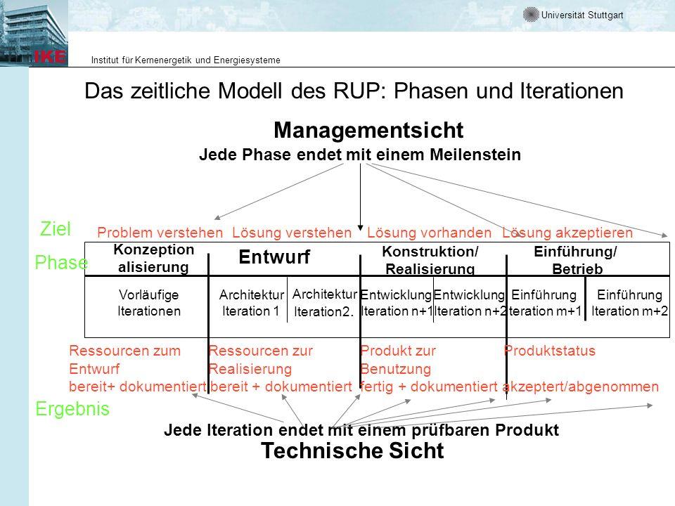 Universität Stuttgart Institut für Kernenergetik und Energiesysteme Das zeitliche Modell des RUP: Phasen und Iterationen Konzeption alisierung Entwurf