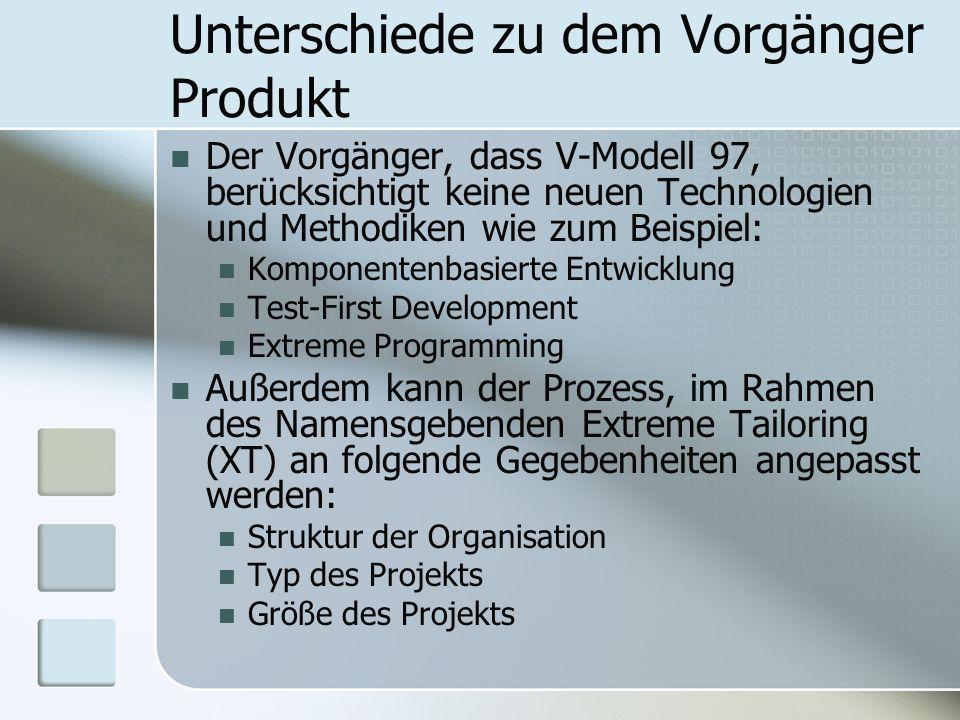 Unterschiede zu dem Vorgänger Produkt Der Vorgänger, dass V-Modell 97, berücksichtigt keine neuen Technologien und Methodiken wie zum Beispiel: Kompon