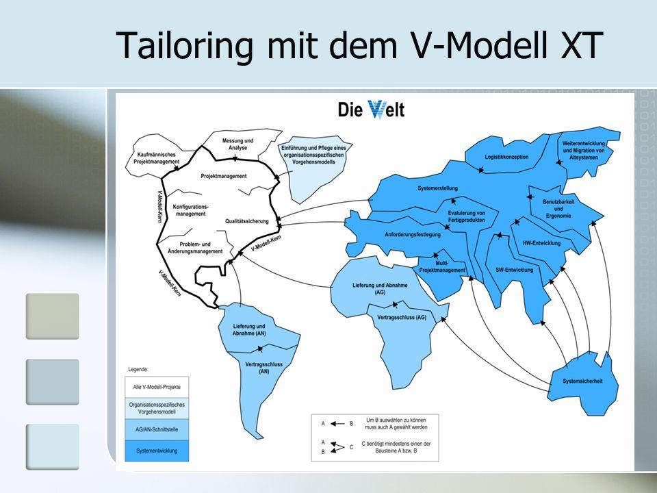 Grundkonzepte des V-Modells Das V-Modell besteht aus verschiedenen, voneinander abhängigen Vorgehensbausteinen, die durch die Projektdurchführungsstrategie und den Tailoring Prozess ausgewählt werden.