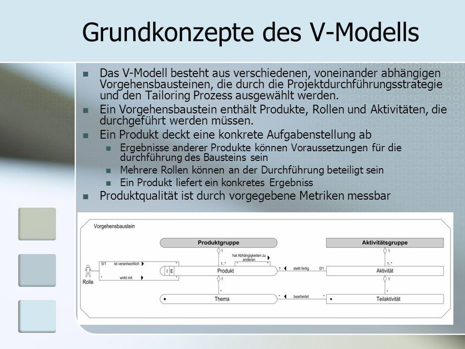 Grundkonzepte des V-Modells Das V-Modell besteht aus verschiedenen, voneinander abhängigen Vorgehensbausteinen, die durch die Projektdurchführungsstra