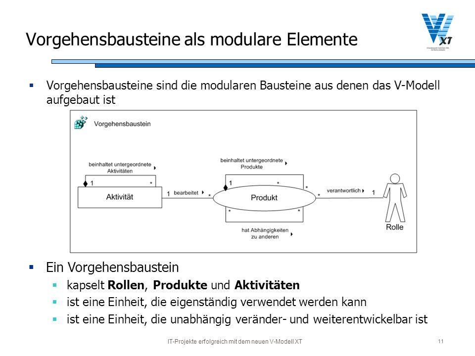 IT-Projekte erfolgreich mit dem neuen V-Modell XT 11 Vorgehensbausteine als modulare Elemente Vorgehensbausteine sind die modularen Bausteine aus dene