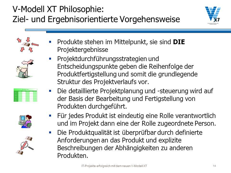 IT-Projekte erfolgreich mit dem neuen V-Modell XT 14 V-Modell XT Philosophie: Ziel- und Ergebnisorientierte Vorgehensweise Produkte stehen im Mittelpu