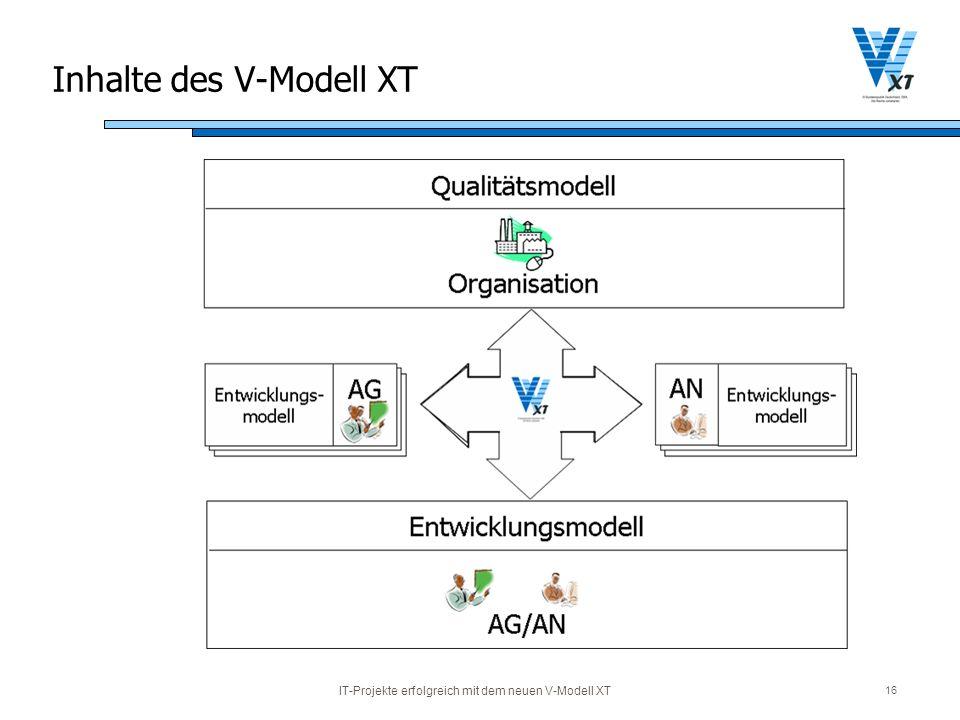 IT-Projekte erfolgreich mit dem neuen V-Modell XT 16 Inhalte des V-Modell XT