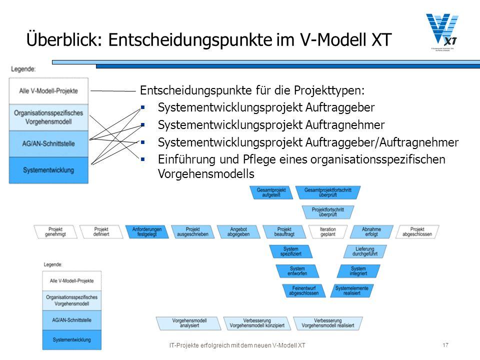 IT-Projekte erfolgreich mit dem neuen V-Modell XT 17 Überblick: Entscheidungspunkte im V-Modell XT Entscheidungspunkte für die Projekttypen: Systement