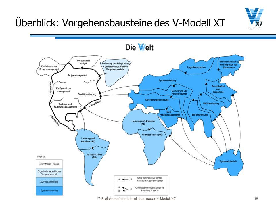 IT-Projekte erfolgreich mit dem neuen V-Modell XT 18 Überblick: Vorgehensbausteine des V-Modell XT