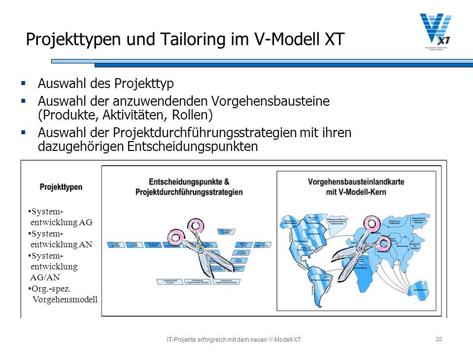 IT-Projekte erfolgreich mit dem neuen V-Modell XT 20 Projekttypen und Tailoring im V-Modell XT Auswahl des Projekttyp Auswahl der anzuwendenden Vorgeh