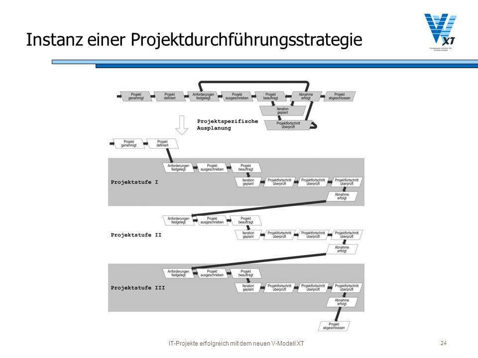 IT-Projekte erfolgreich mit dem neuen V-Modell XT 24 Instanz einer Projektdurchführungsstrategie