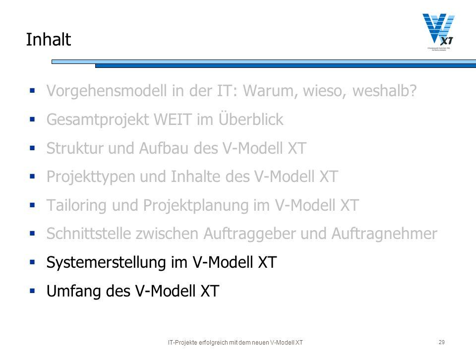 IT-Projekte erfolgreich mit dem neuen V-Modell XT 29 Inhalt Vorgehensmodell in der IT: Warum, wieso, weshalb? Gesamtprojekt WEIT im Überblick Struktur