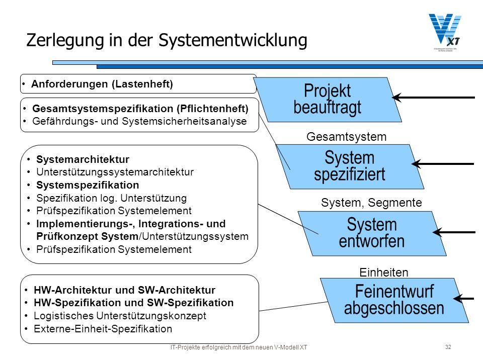 IT-Projekte erfolgreich mit dem neuen V-Modell XT 32 Zerlegung in der Systementwicklung Gesamtsystemspezifikation (Pflichtenheft) Gefährdungs- und Sys