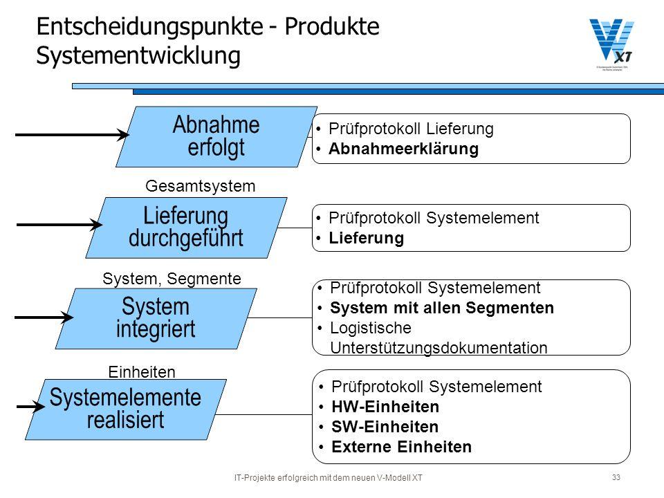 IT-Projekte erfolgreich mit dem neuen V-Modell XT 33 Entscheidungspunkte - Produkte Systementwicklung Gesamtsystem System, Segmente Einheiten Prüfprot