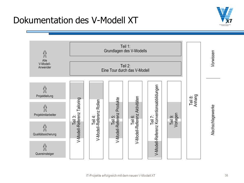 IT-Projekte erfolgreich mit dem neuen V-Modell XT 35 Dokumentation des V-Modell XT