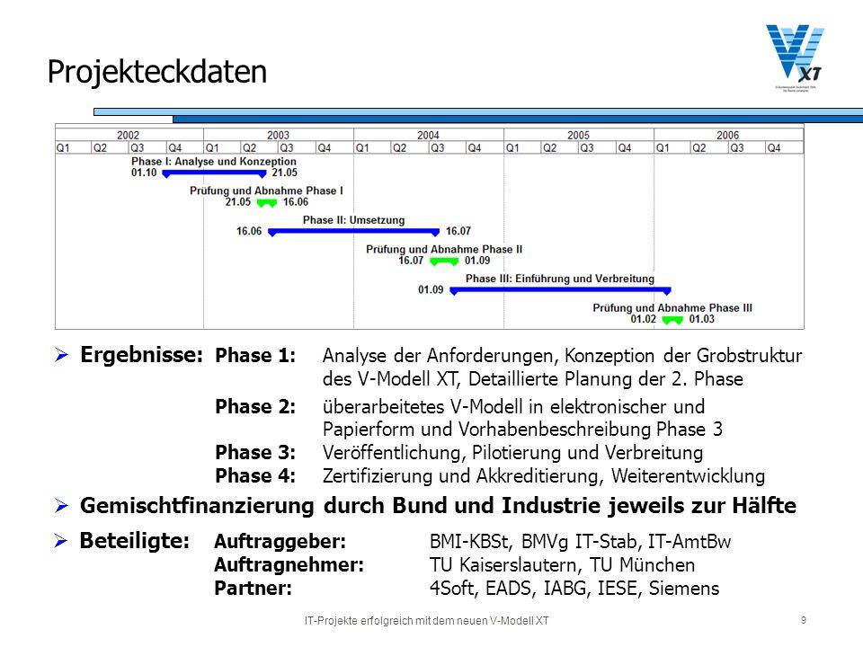 IT-Projekte erfolgreich mit dem neuen V-Modell XT 9 Beteiligte: Auftraggeber: BMI-KBSt, BMVg IT-Stab, IT-AmtBw Auftragnehmer:TU Kaiserslautern, TU Mün