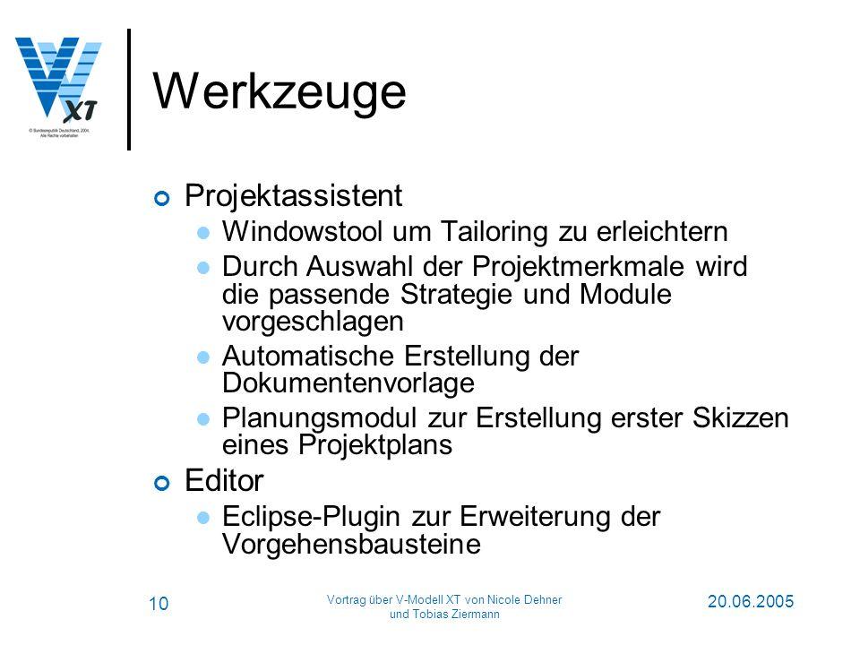 10 20.06.2005 Vortrag über V-Modell XT von Nicole Dehner und Tobias Ziermann Werkzeuge Projektassistent Windowstool um Tailoring zu erleichtern Durch Auswahl der Projektmerkmale wird die passende Strategie und Module vorgeschlagen Automatische Erstellung der Dokumentenvorlage Planungsmodul zur Erstellung erster Skizzen eines Projektplans Editor Eclipse-Plugin zur Erweiterung der Vorgehensbausteine
