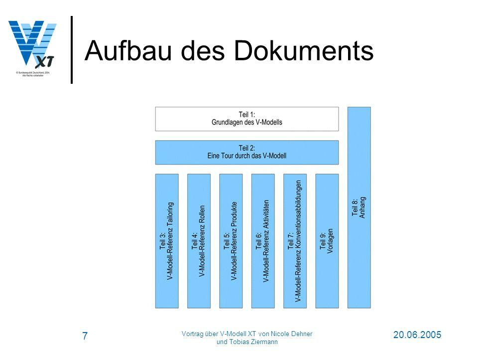7 20.06.2005 Vortrag über V-Modell XT von Nicole Dehner und Tobias Ziermann Aufbau des Dokuments