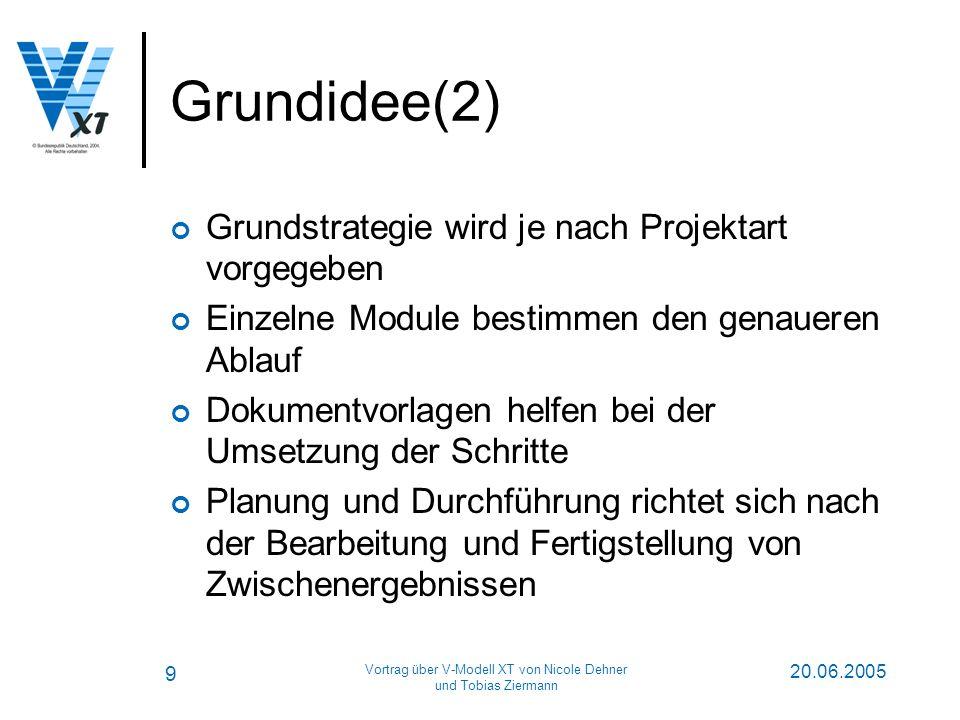 9 20.06.2005 Vortrag über V-Modell XT von Nicole Dehner und Tobias Ziermann Grundidee(2) Grundstrategie wird je nach Projektart vorgegeben Einzelne Module bestimmen den genaueren Ablauf Dokumentvorlagen helfen bei der Umsetzung der Schritte Planung und Durchführung richtet sich nach der Bearbeitung und Fertigstellung von Zwischenergebnissen