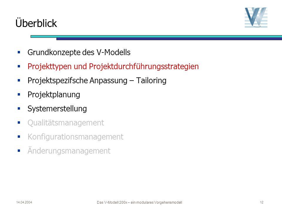 14.04.2004 Das V-Modell 200x – ein modulares Vorgehensmodell 11 Gesamtüberblick V-Modell V-Modell-Kern Vorgehensbausteinlandkarte Projektdurchführungs