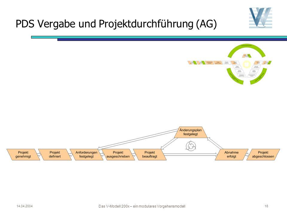14.04.2004 Das V-Modell 200x – ein modulares Vorgehensmodell 15 Entscheidungspunkte