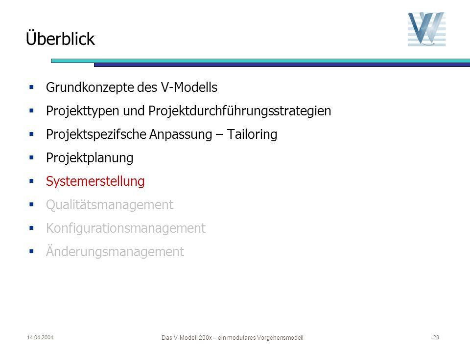 14.04.2004 Das V-Modell 200x – ein modulares Vorgehensmodell 27 Erzeugende Produktabhängigkeiten Management