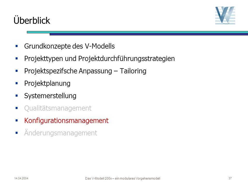 14.04.2004 Das V-Modell 200x – ein modulares Vorgehensmodell 36 ProduktAktivitätZeitlicher Ablauf ProjekthandbuchProjekthandbuch erstellen Projektplan