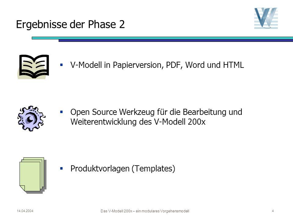 14.04.2004 Das V-Modell 200x – ein modulares Vorgehensmodell 4 Ergebnisse der Phase 2 V-Modell in Papierversion, PDF, Word und HTML Open Source Werkzeug für die Bearbeitung und Weiterentwicklung des V-Modell 200x Produktvorlagen (Templates)