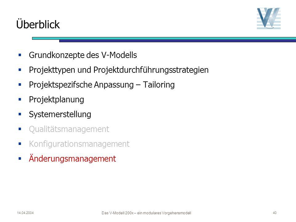14.04.2004 Das V-Modell 200x – ein modulares Vorgehensmodell 39 Konfigurationsmanagement und Entscheidungspunkte