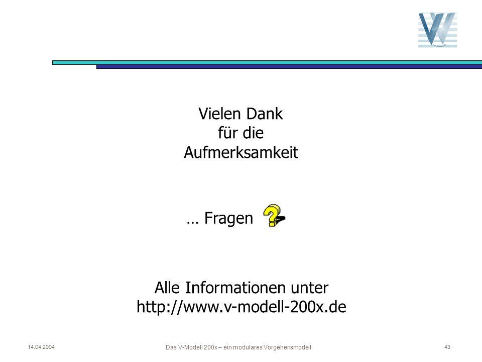14.04.2004 Das V-Modell 200x – ein modulares Vorgehensmodell 42 Durchführung des Änderungsmanagements Nutzung Entwicklung Änderungsantrag erstellen Au