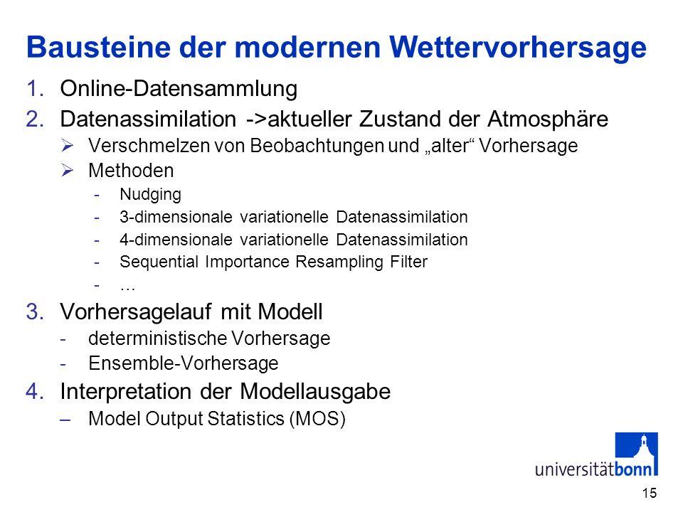 15 Bausteine der modernen Wettervorhersage 1.Online-Datensammlung 2.Datenassimilation ->aktueller Zustand der Atmosphäre Verschmelzen von Beobachtungen und alter Vorhersage Methoden -Nudging -3-dimensionale variationelle Datenassimilation -4-dimensionale variationelle Datenassimilation -Sequential Importance Resampling Filter -… 3.Vorhersagelauf mit Modell -deterministische Vorhersage -Ensemble-Vorhersage 4.Interpretation der Modellausgabe –Model Output Statistics (MOS)