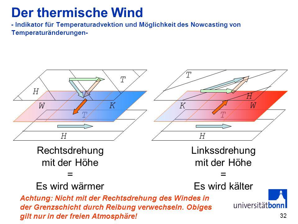 32 Der thermische Wind - Indikator für Temperaturadvektion und Möglichkeit des Nowcasting von Temperaturänderungen- H T W K H T H T K W H T Rechtsdrehung mit der Höhe = Es wird wärmer Linkssdrehung mit der Höhe = Es wird kälter Achtung: Nicht mit der Rechtsdrehung des Windes in der Grenzschicht durch Reibung verwechseln.