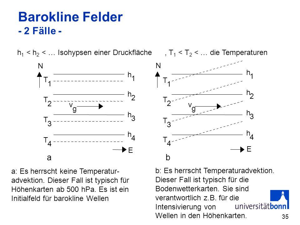 35 Barokline Felder - 2 Fälle - h 2 h 1 h 3 h 4 h 1 h 2 h 3 h 4 T 1 T 2 T 3 T 1 T 2 T 3 T 4 T 4 E E N N ab v g v g h 1 < h 2 < … Isohypsen einer Druckfläche, T 1 < T 2 < … die Temperaturen a: Es herrscht keine Temperatur- advektion.