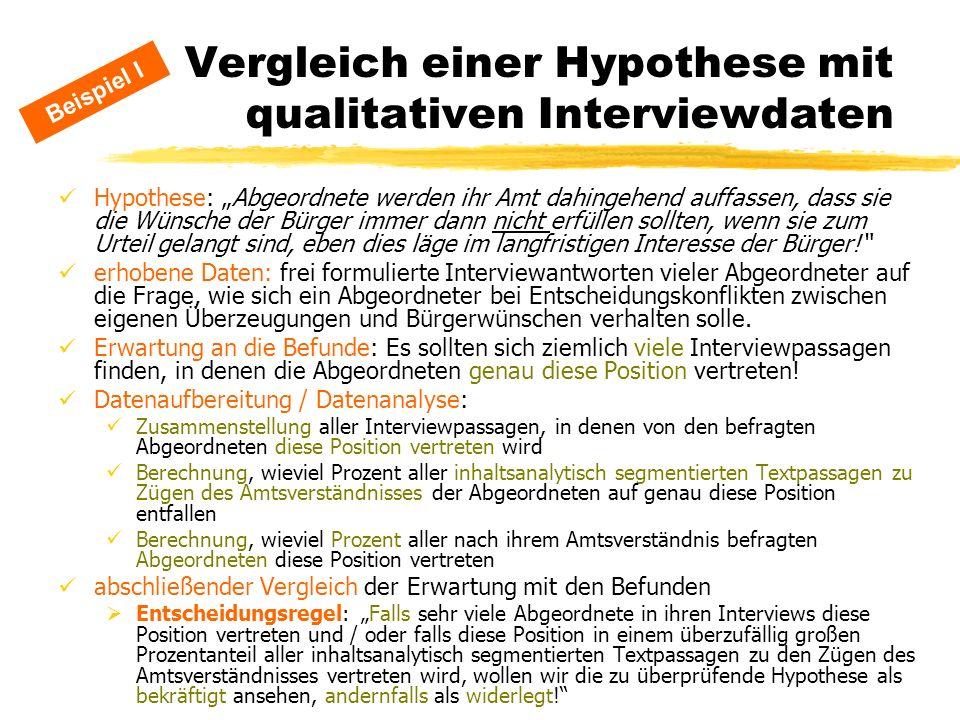 TU Dresden – Institut für Politikwissenschaft – Prof. Dr. Werner J. Patzelt Vergleich einer Hypothese mit qualitativen Interviewdaten Hypothese: Abgeo