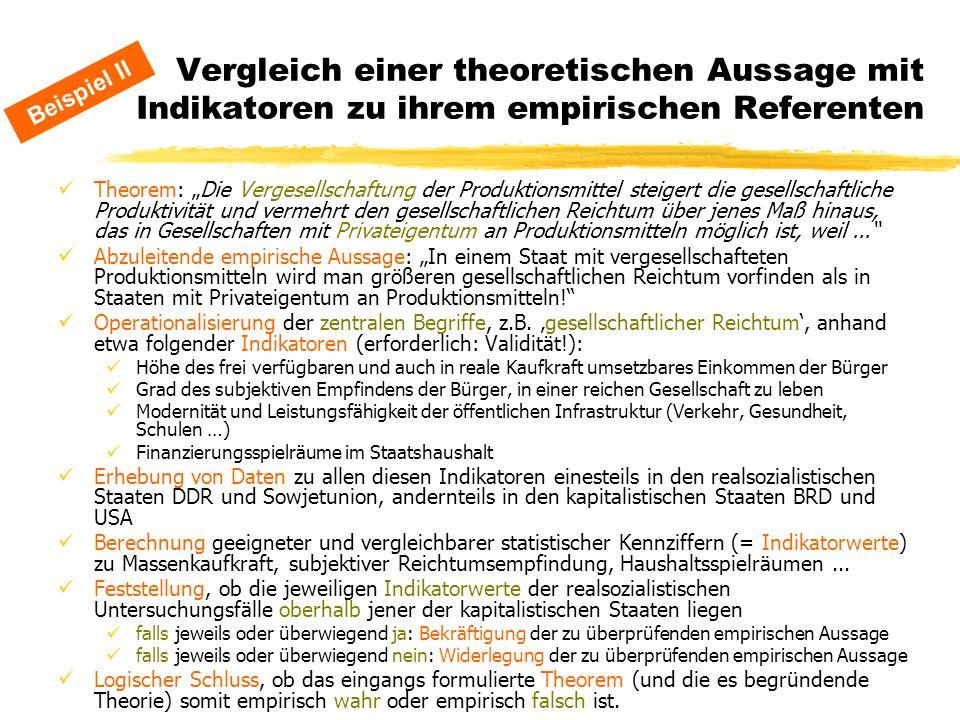 TU Dresden – Institut für Politikwissenschaft – Prof. Dr. Werner J. Patzelt Vergleich einer theoretischen Aussage mit Indikatoren zu ihrem empirischen