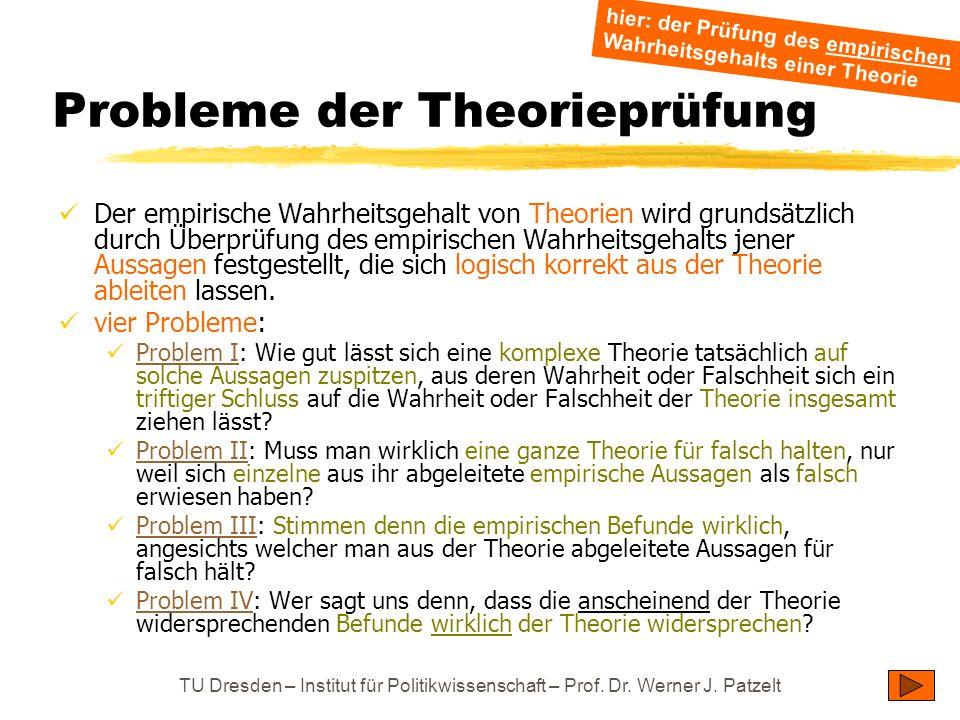 TU Dresden – Institut für Politikwissenschaft – Prof. Dr. Werner J. Patzelt Probleme der Theorieprüfung Der empirische Wahrheitsgehalt von Theorien wi