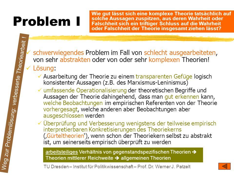 TU Dresden – Institut für Politikwissenschaft – Prof. Dr. Werner J. Patzelt Problem I schwerwiegendes Problem im Fall von schlecht ausgearbeiteten, vo